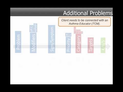 Module 2 - Using the Worksheet