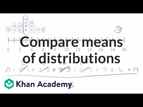 Comparing means of distributions | Probability and Statistics | Khan Academy