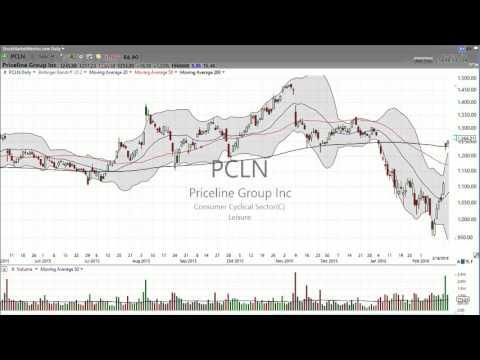 3 Stocks I Saw On TV: CRM, RH, LB, WSW
