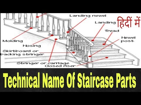 Technical Name of Staircase Component/Parts