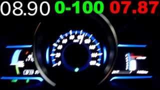 2013年新型FIT HYBRID フル加速 0-100 kmh DAA-GP5 フィット ハイブリッド FIT3