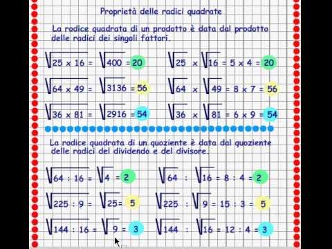 instant messaging dating sites in the usa: risolvi espressioni con radice quadrata online dating
