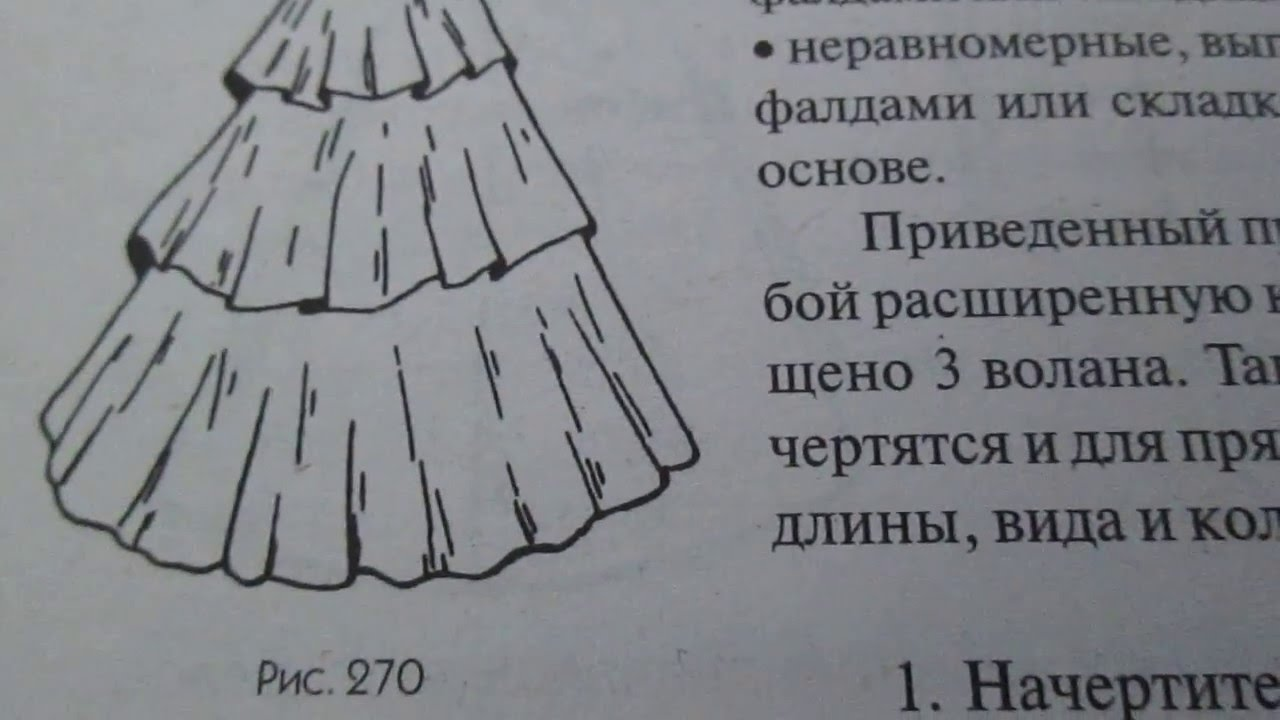 Как сшить юбку с тремя воланами