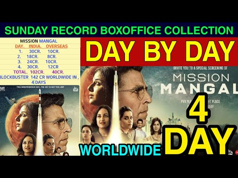 mission-mangal-4th-day-boxoffice-collection,-mission-mangal-sunday-collection,-akshay-kumar-record