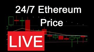 24/7 Ethereum Price and Significant Trades