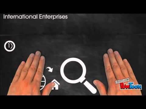 Political Risk for internationally active enterprises