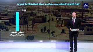 تعرف على حجم التزام الدول المانحة لخطة الاستجابة الأردنية للأزمة السورية -(12-6-2019)