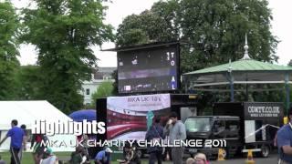 Highlights of MKACC 2011