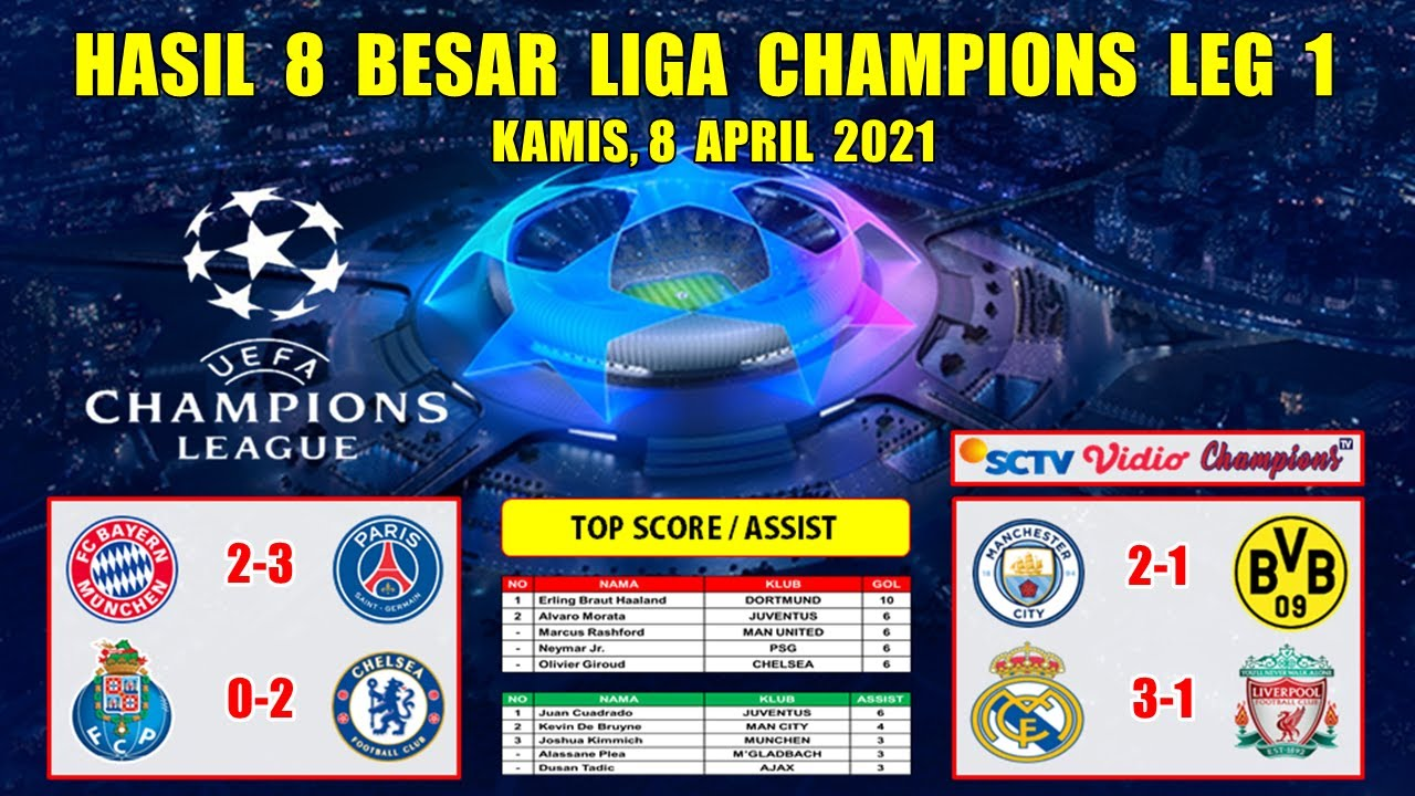Chelsea vs. Porto free live stream (4/7/21): How to watch, TV | UEFA ...