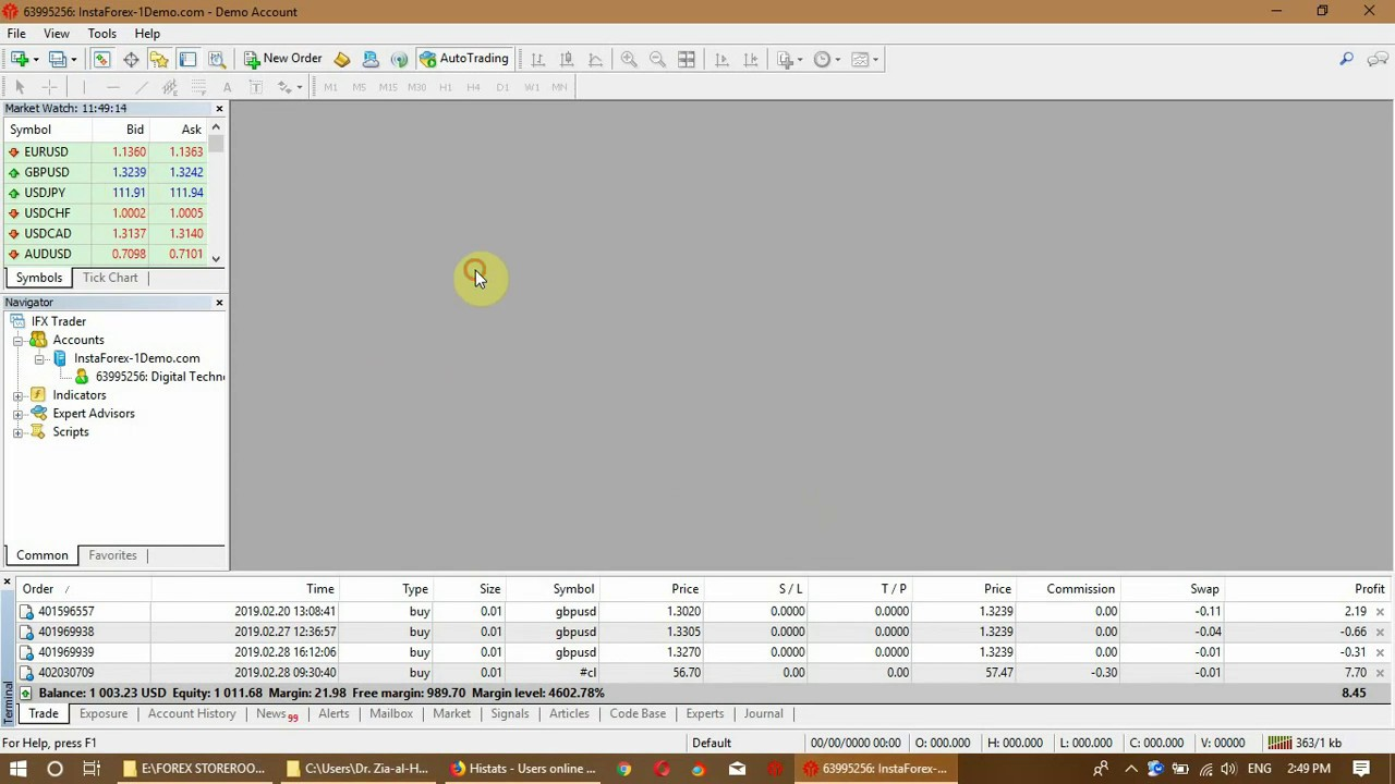 How To Solve Meta Trader 4 Update Issue On March 01 2019 Youtube