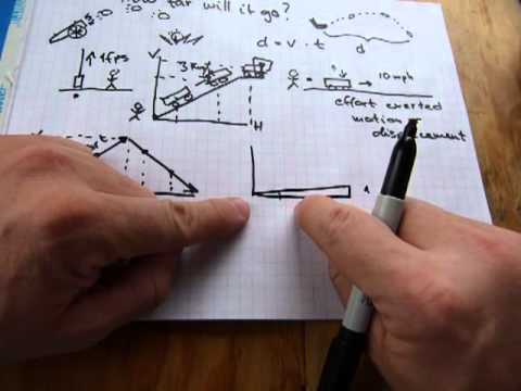 Ballistic trajectory math -  max range