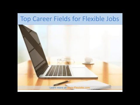 Learn About Remote Jobs at Wells Fargo, Sutherland, US-Reports, hosted by FlexJobs