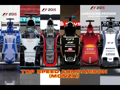 F1 2015 Top Speed Comparison (Monza) - YouTube