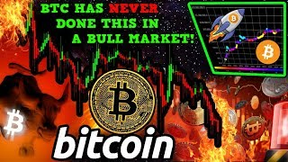 Bakkt Bitcoin SELL-OFF!? The MOST Important $BTC Level to Watch!! $100k STILL Possible!?