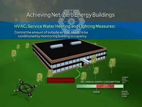 Achieving Net-Zero-Energy Buildings - ASHRAE