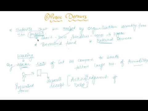 Public Deposits |  Class 11 Business Sources of Business Finance