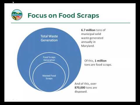 """CFN Coffee Talk webinar """"Food Recovery in MD: An example of statewide organizing"""" May 2017"""