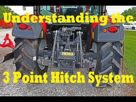 Three point tractor hitch