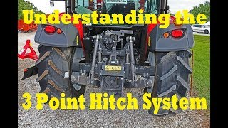 Point hitch three tractor Blog Tractor
