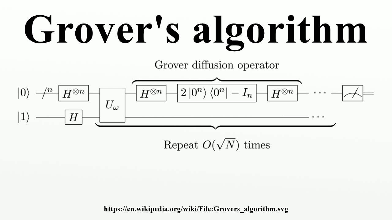 Grover's Quantum Search Algorithm | Twisted Oak Studios Blog