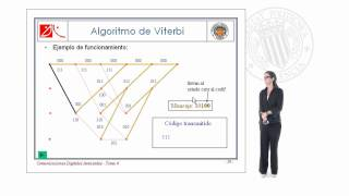 Decodificacion óptima de secuencias - Algoritmo de Viterbi.© UPV