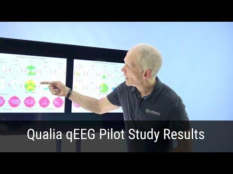 Qualia qEEG pilot study results