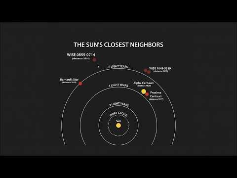 NIBIRU/NEMESIS IS DEAD (Mirror from SPACE WEATHER CHANNEL)