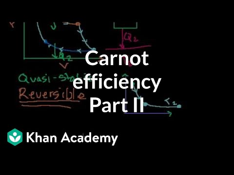 Carnot efficiency 2: Reversing the cycle | Thermodynamics | Physics | Khan Academy