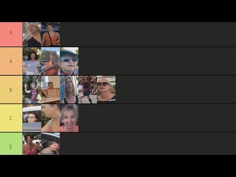 Karen Tier List