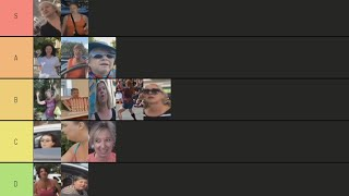 Karen Tier List