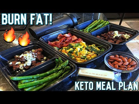 Full Day Keto Diet Meal Plan For Women | Female Weight Loss Diet