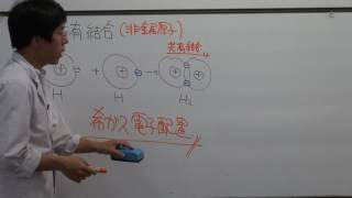 【化学基礎】共有結合の考え方