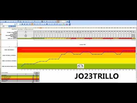 COMO HACER GRAFICAS , CICLOINDOOR SPINNING , josetrillo