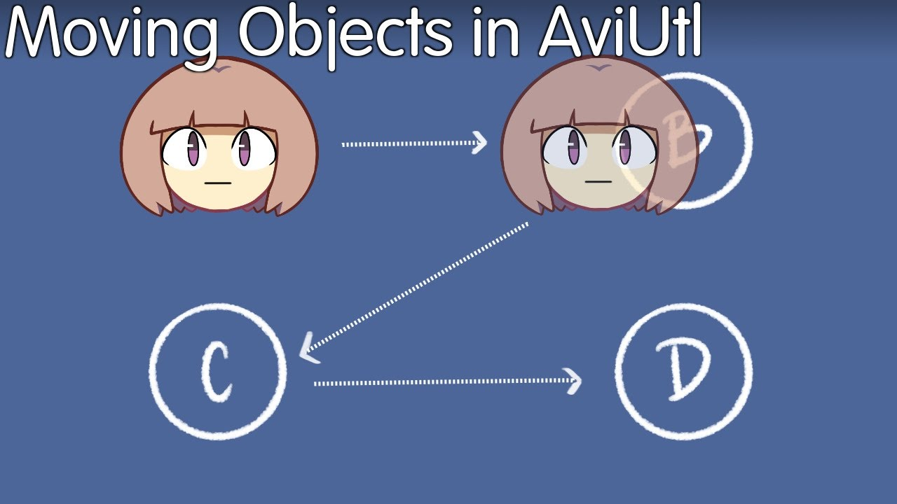 Object Moved: À�AviUtl Tutorial】Moving Objects & Grouping + Project Files