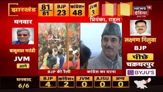 Jharkhand Election Results 2019 | चुनावी रुझान को लेकर गर्मागरम बहस |