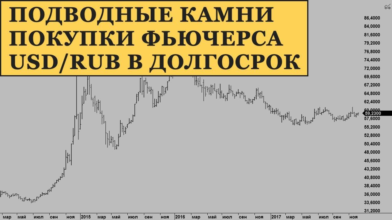 Фунт рубль торговля на бирже через брокера kf-forex
