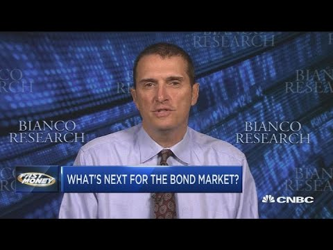 Jim Bianco breaks down what's next for bonds