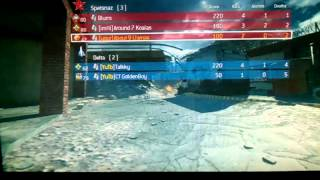 Proof against coons