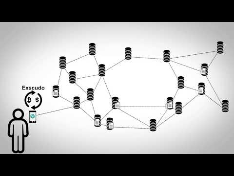 EON explained in 2 minutes