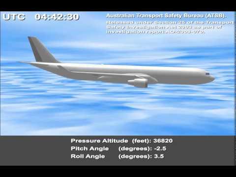ATSB - Qantas 72 - [In-flight upset due to Software error]