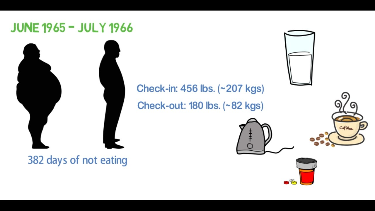 Total Starvation – 382 days without Food [Study] – The Personal Blog