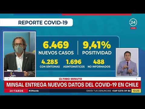 Balance coronavirus: Minsal reportó 6.469 casos diarios y 104 fallecidos durante la última jornada