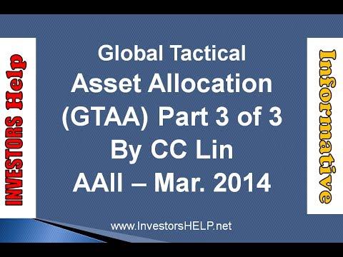 Global Tactical Asset Allocation (Part 3 of 3) [InvestorsHELP.net]