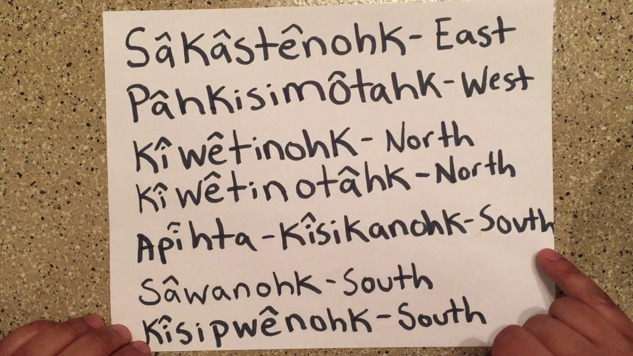 Cree Language Structure, Grammar and Cultural Learning Activities