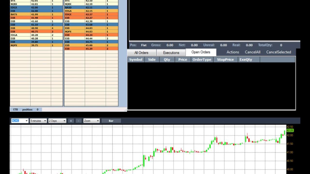 Трансляция торгов с биржи смотреть фильмы про торговлю на бирже