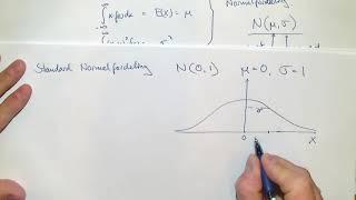sta2 eksempler standard normalfordeling
