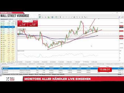 18.02. Wall Street Vorbörse/Handelsrückblick - US Märkte, Aktien, Gold, Devisen und mehr