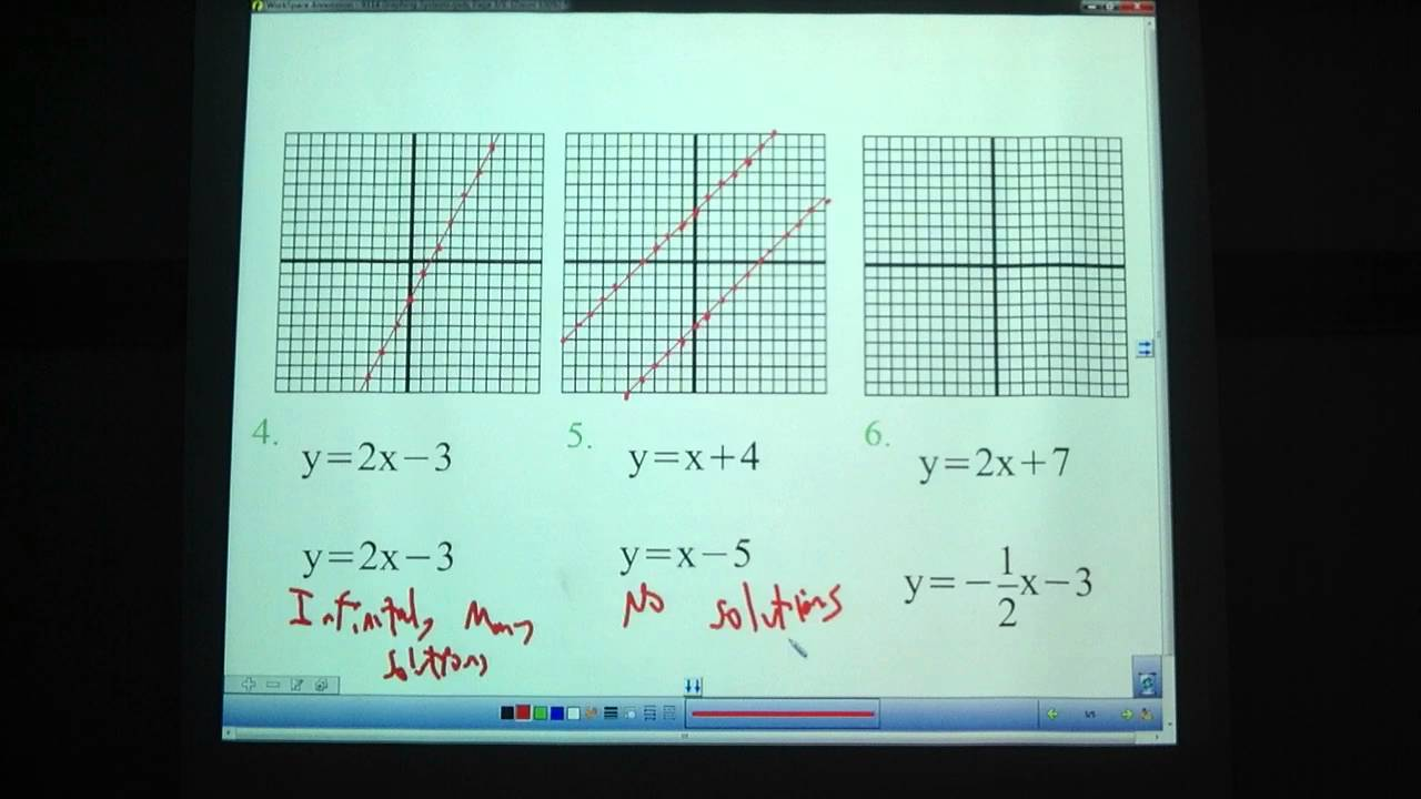 9th Grade, 12-14: Graphing Systems of Equations - YouTube