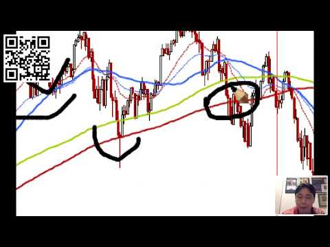 STOCK MARKETS FALL! TIME TO PANIC OR BUY - ADAM KHOO