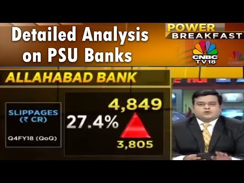 Detailed Analysis on Allahabad Bank, UCO Bank and Canara Bank | Power Breakfast (Part 02)